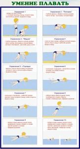 Навыки обучения плаванью